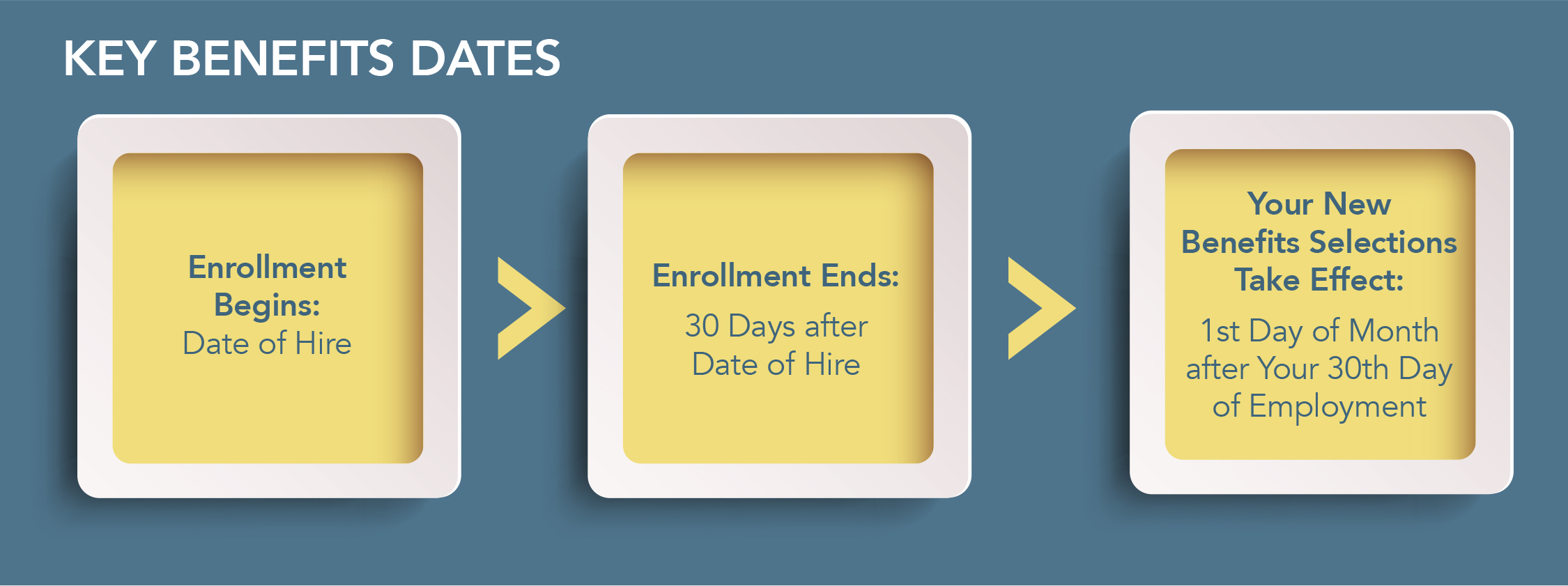 2018 New Hire Important Dates